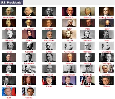 Presidents' Day Games & Stories - Presidents' Day Fun